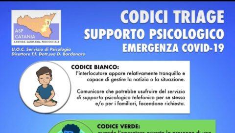 Asp di Catania: istituito triage psicologico a supporto per l'emergenza covid-19.